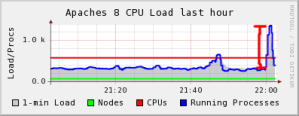Image (1) load-spike.png for post 907