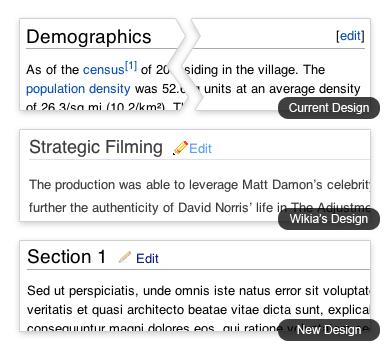Comparison of section edit link designs