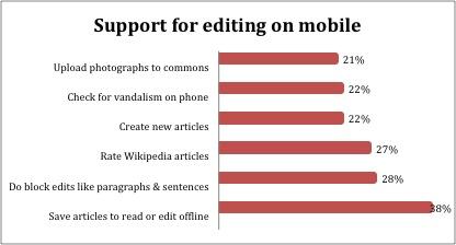 mobile_editing