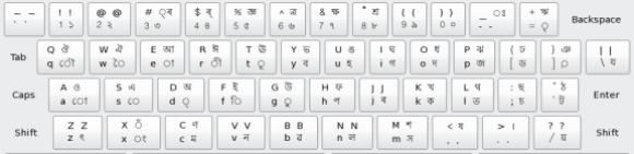 Inscript layout for Assamese