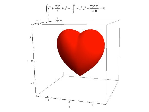 3D Love: This mathematically-defined heart shape is one of the many ways that love is represented on Wikimania sites. By Chiph588, CC0.