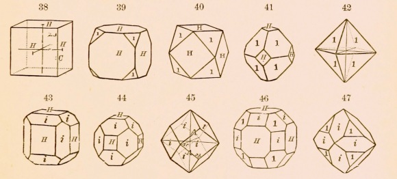 Like crystals, Wikipedia articles have many different quality classes. Drawing by Edward Dana and James Dana via the British Library, public domain/CC0.