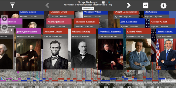 Presidents of the United States timeline via Histropedia.