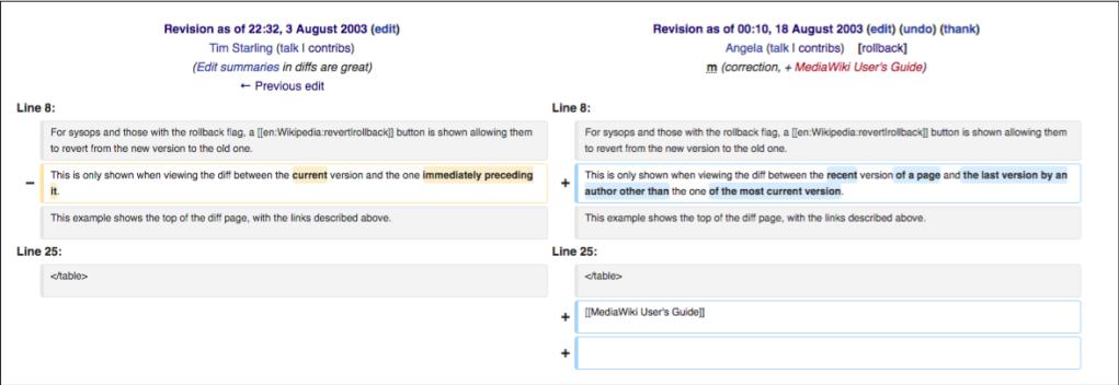 "Screenshot of a Wikipedia ""diff."""