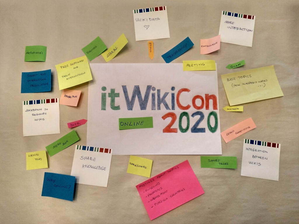 itWikiCon 2020 community post-it survey